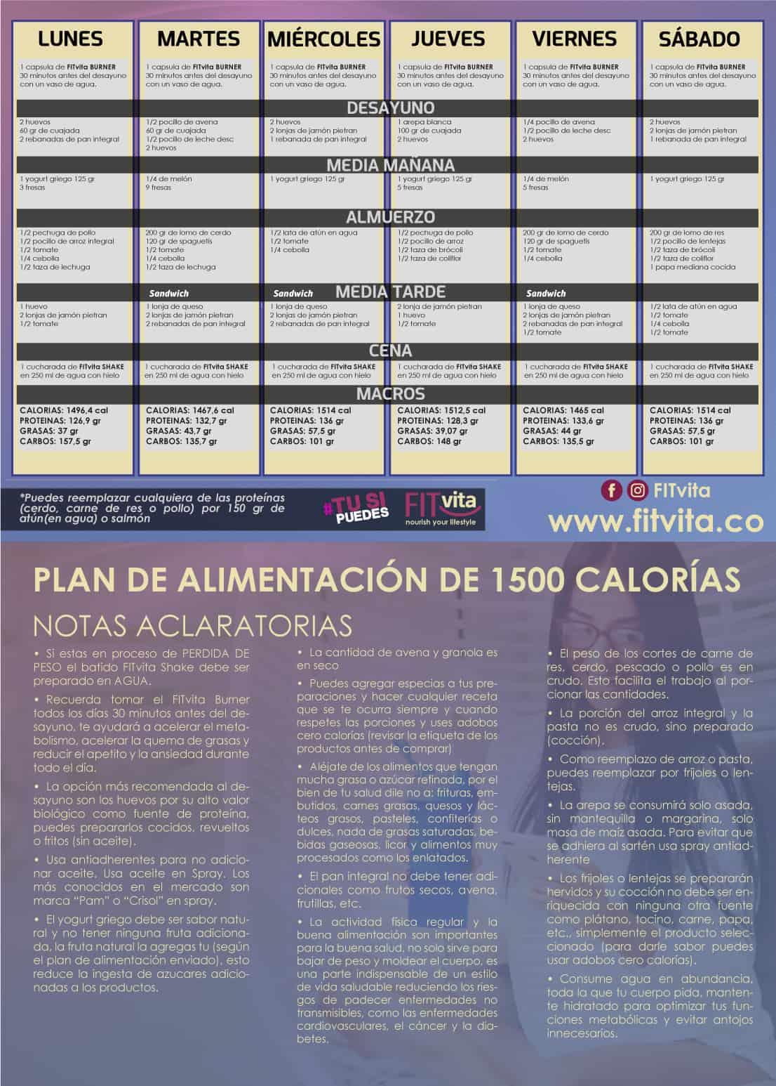 plan de alimentación de 1500 calorías - FITvita